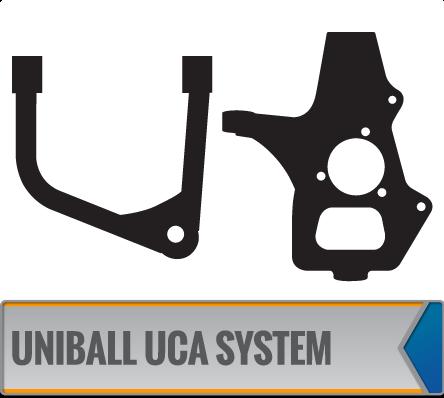 UNIBALL UCA SYSTEMS