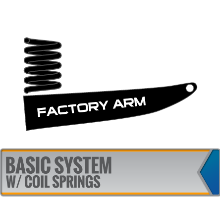 BASIC SYSTEMS W/ COIL SPRINGS