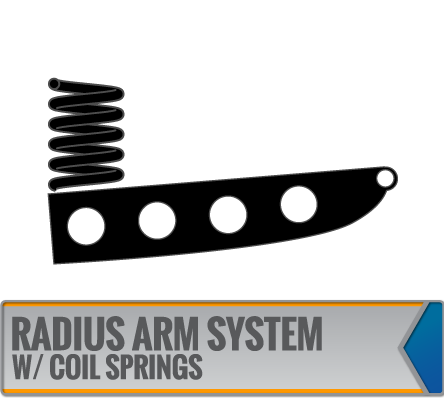 RADIUS ARM SYSTEMS W/ COIL SPRINGS